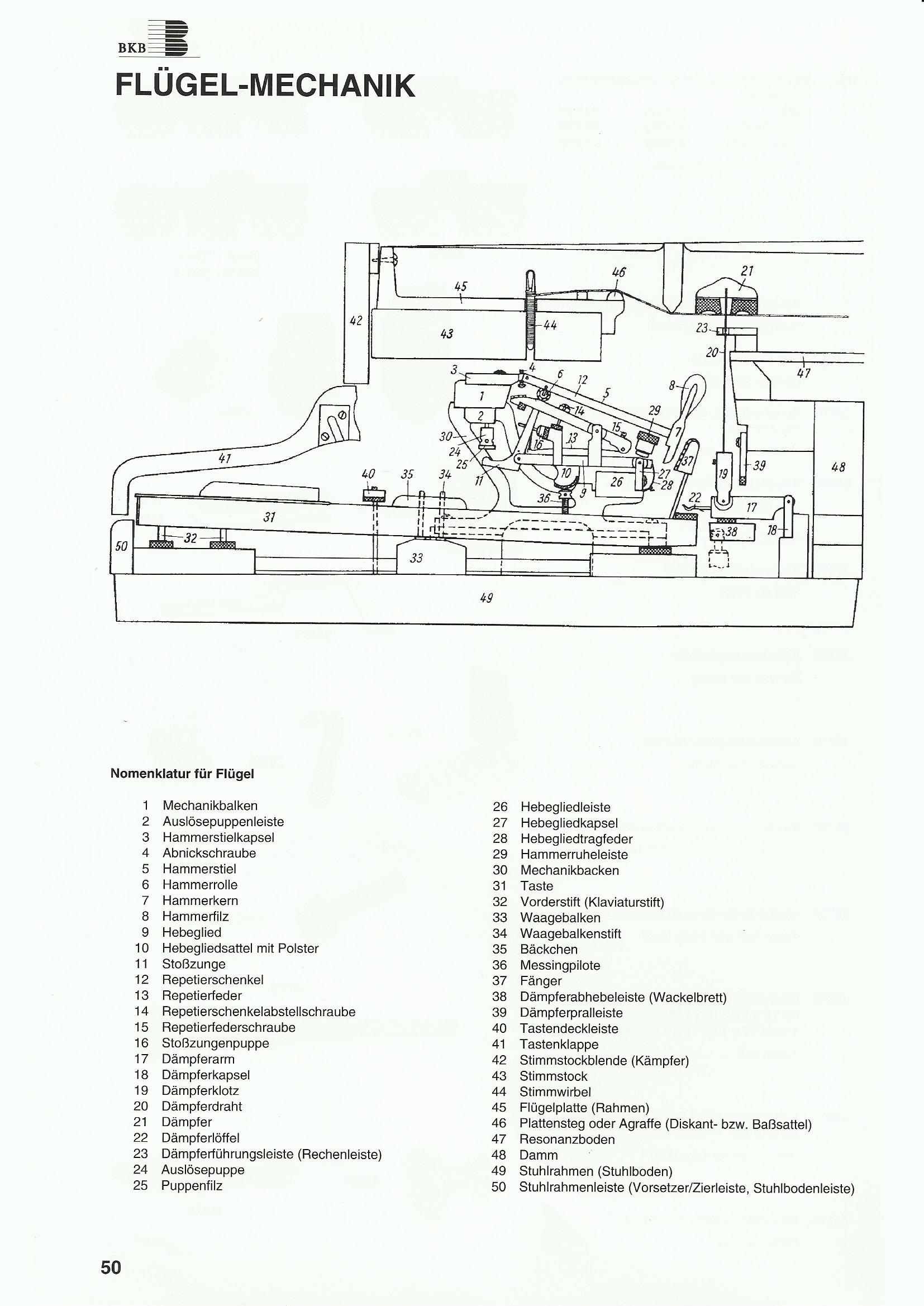 5aeab6cf51ea3-vleugelmechanik