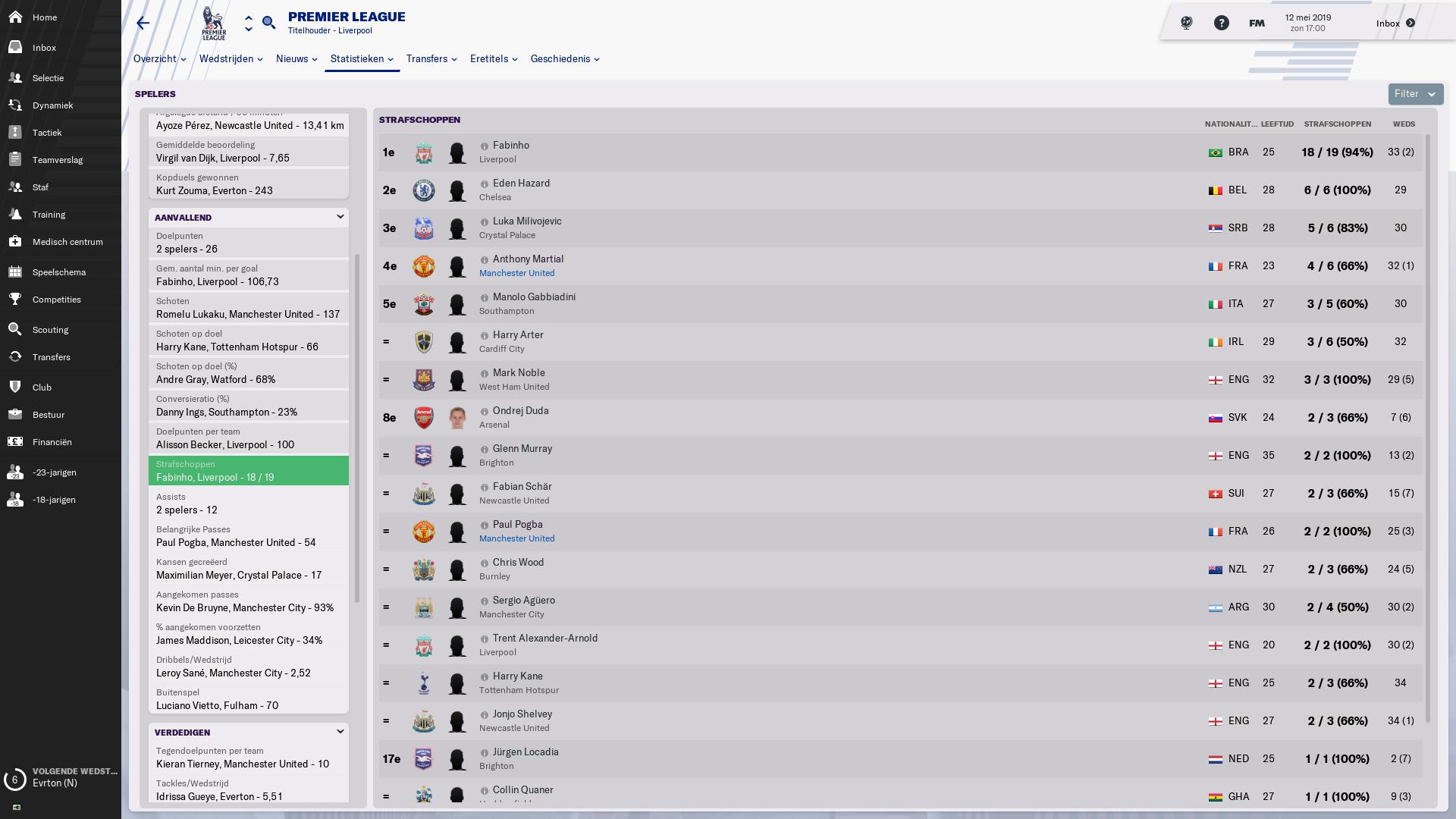 5c29510887deb-Premier_League__Statistiek