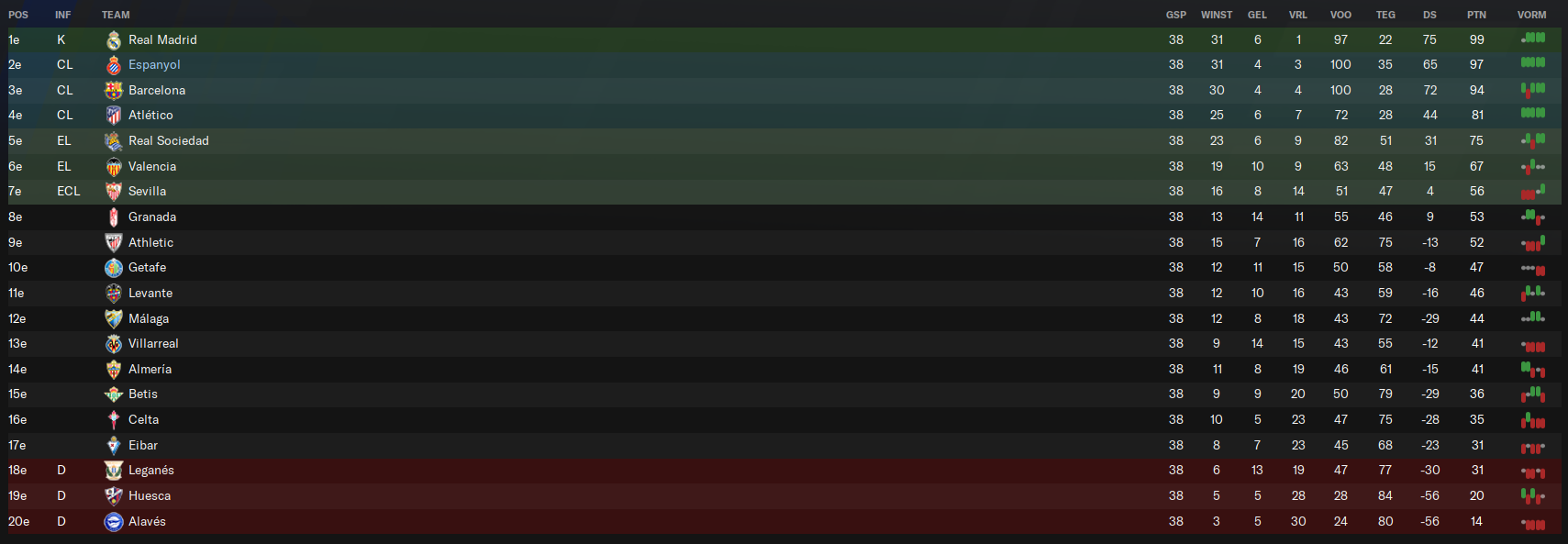 609bec3ed1b87-eindstand.png